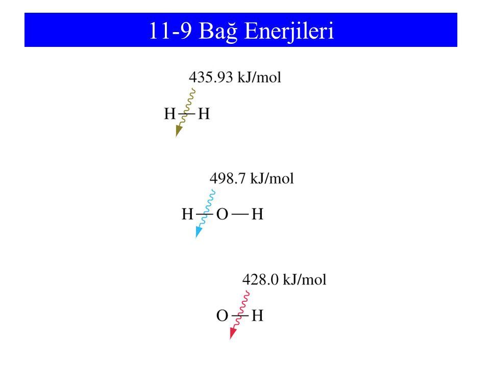 11-9 Bağ Enerjileri