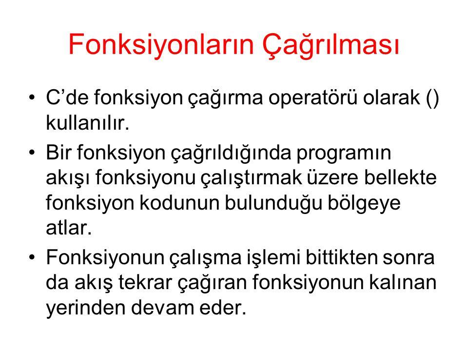 Fonksiyonların Çağrılması C'de fonksiyon çağırma operatörü olarak () kullanılır.