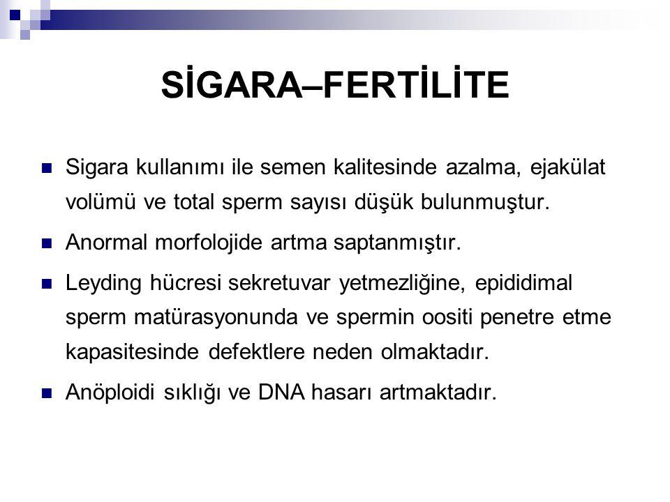 Sigara kullanımı ile semen kalitesinde azalma, ejakülat volümü ve total sperm sayısı düşük bulunmuştur.