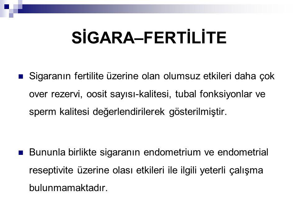 SİGARA–FERTİLİTE Sigaranın fertilite üzerine olan olumsuz etkileri daha çok over rezervi, oosit sayısı-kalitesi, tubal fonksiyonlar ve sperm kalitesi değerlendirilerek gösterilmiştir.
