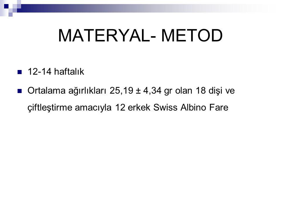 MATERYAL- METOD 12-14 haftalık Ortalama ağırlıkları 25,19 ± 4,34 gr olan 18 dişi ve çiftleştirme amacıyla 12 erkek Swiss Albino Fare