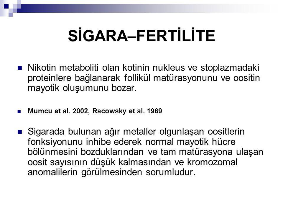 SİGARA–FERTİLİTE Nikotin metaboliti olan kotinin nukleus ve stoplazmadaki proteinlere bağlanarak follikül matürasyonunu ve oositin mayotik oluşumunu bozar.