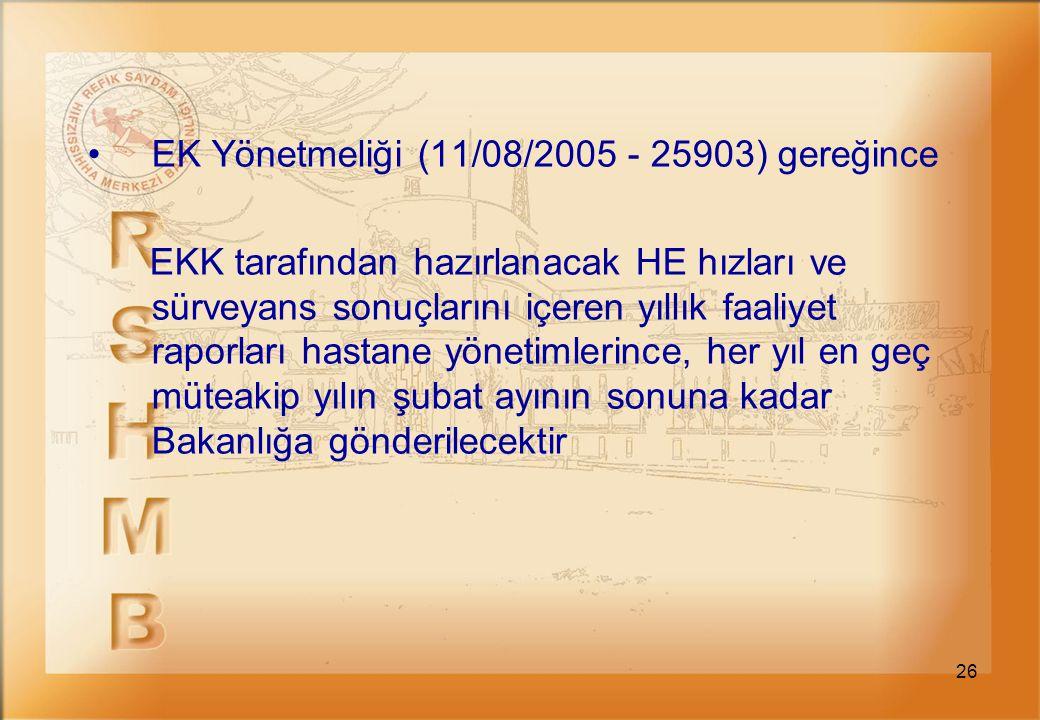 26 EK Yönetmeliği (11/08/2005 - 25903) gereğince EKK tarafından hazırlanacak HE hızları ve sürveyans sonuçlarını içeren yıllık faaliyet raporları hast