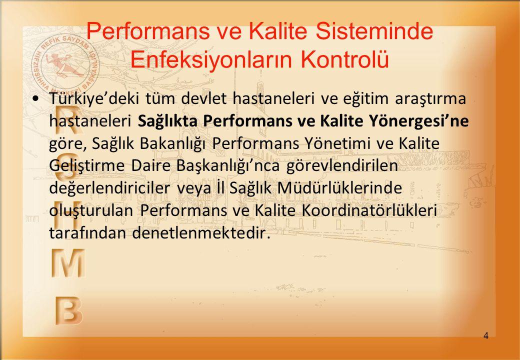 4 Türkiye'deki tüm devlet hastaneleri ve eğitim araştırma hastaneleri Sağlıkta Performans ve Kalite Yönergesi'ne göre, Sağlık Bakanlığı Performans Yön