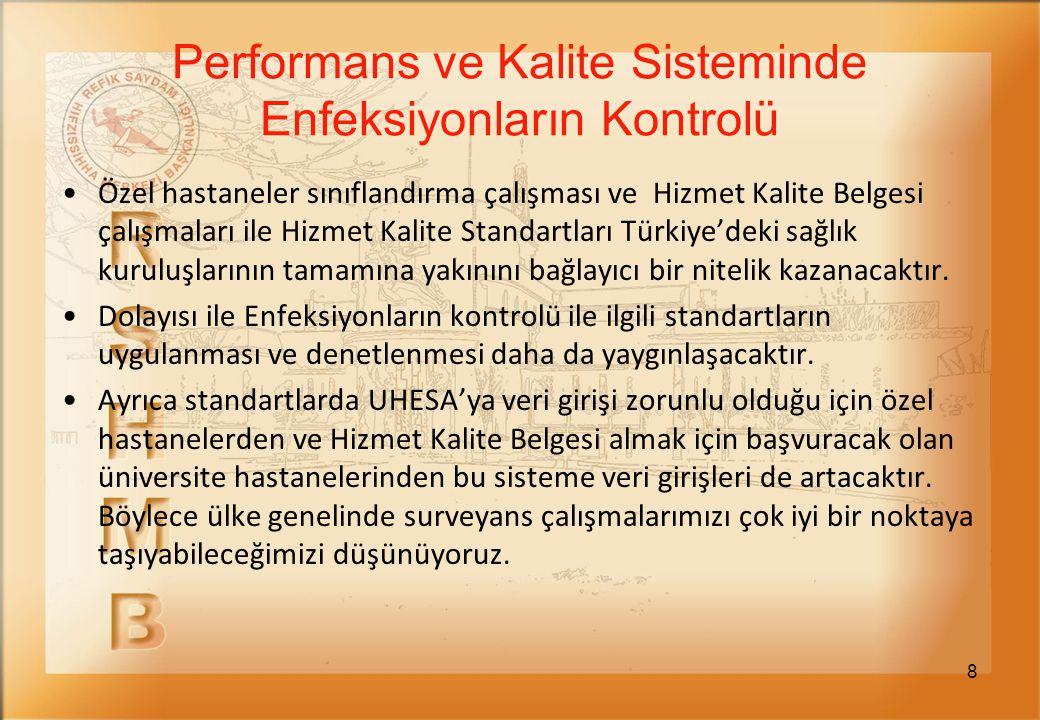 8 Özel hastaneler sınıflandırma çalışması ve Hizmet Kalite Belgesi çalışmaları ile Hizmet Kalite Standartları Türkiye'deki sağlık kuruluşlarının tamam