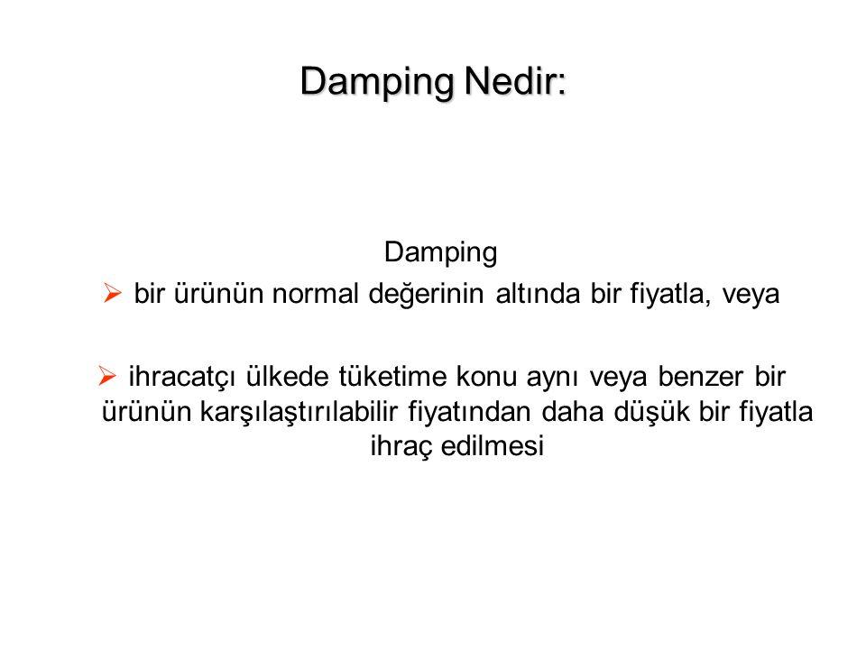 Damping Nedir: Damping  bir ürünün normal değerinin altında bir fiyatla, veya  ihracatçı ülkede tüketime konu aynı veya benzer bir ürünün karşılaştı