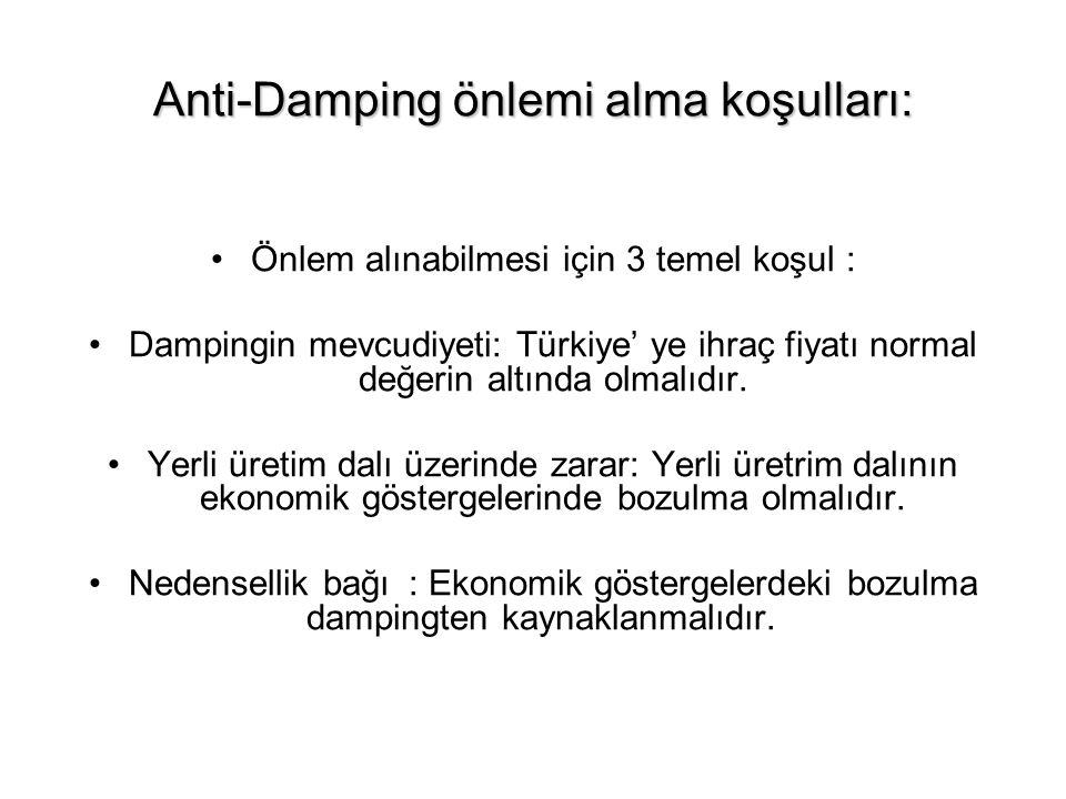 Anti-Damping önlemi alma koşulları: Önlem alınabilmesi için 3 temel koşul : Dampingin mevcudiyeti: Türkiye' ye ihraç fiyatı normal değerin altında olm