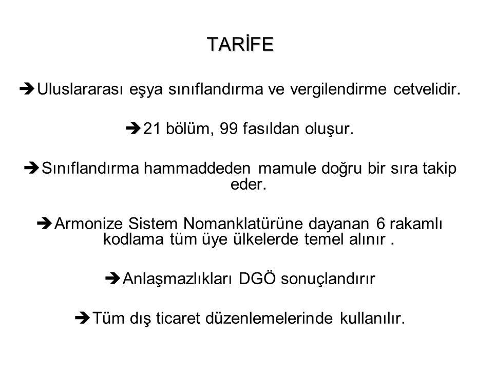TARİFE DİLİ = G.T.İ.P.