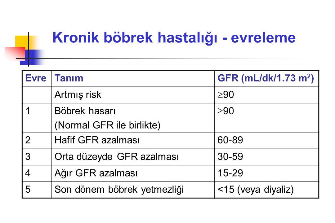 Anemiye Yaklaşım İncelemeler l l Tam kan l l Eritrosit indisleri l l Retikülosit l l SD l l SDBK l l TS l l Ferritin l l Gaitada gizli kan l l CRP l l Folik asit (?) l l Vitamin B 12 (?)