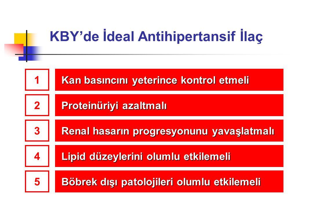 1 Antihipertansif tedavi ACEi, ARB 2 Diyetle protein kısıtlaması Hiperlipideminin tedavisi 3 HMG CoA redüktaz inhibit.