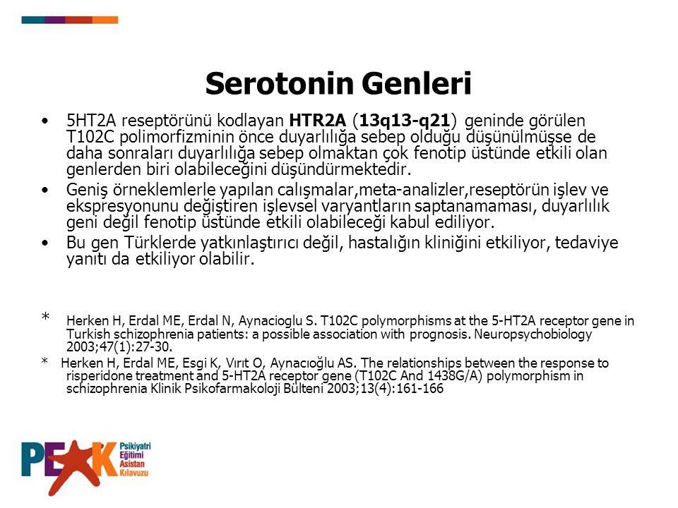 Serotonin Genleri 5HT2A reseptörünü kodlayan HTR2A (13q13-q21) geninde görülen T102C polimorfizminin önce duyarlılığa sebep olduğu düşünülmüşse de dah