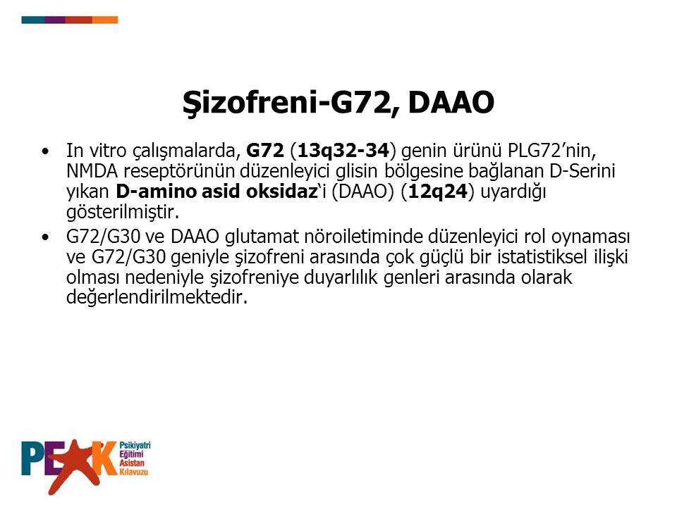 Şizofreni-G72, DAAO In vitro çalışmalarda, G72 (13q32-34) genin ürünü PLG72'nin, NMDA reseptörünün düzenleyici glisin bölgesine bağlanan D-Serini yıka