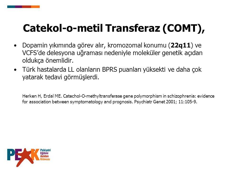 Catekol-o-metil Transferaz (COMT), Dopamin yıkımında görev alır, kromozomal konumu (22q11) ve VCFS'de delesyona uğraması nedeniyle moleküler genetik a