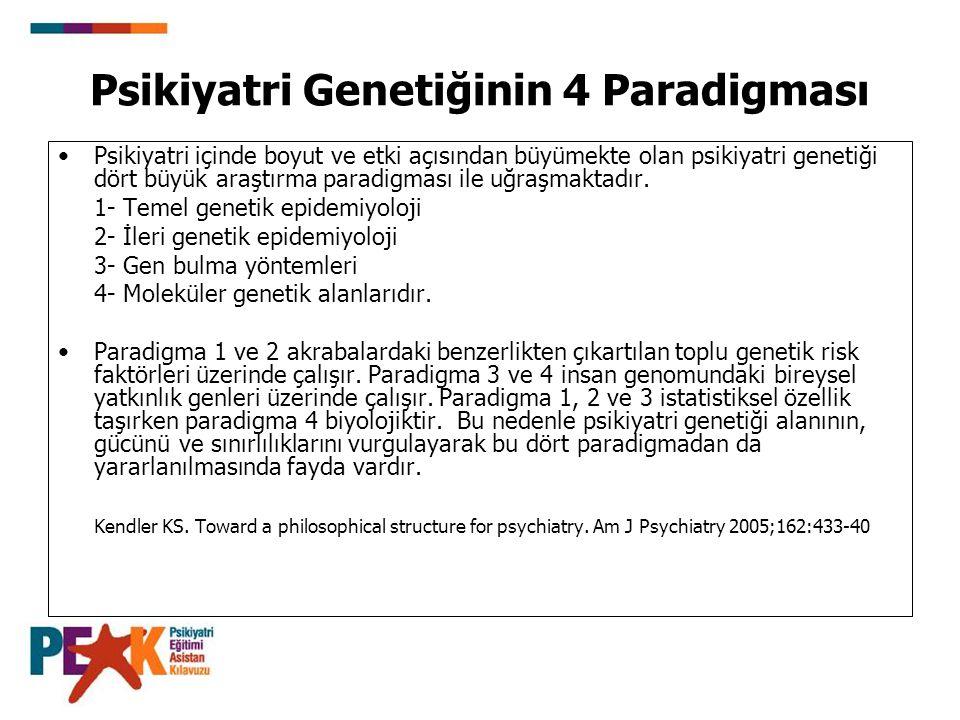 Psikiyatri Genetiğinin 4 Paradigması Psikiyatri içinde boyut ve etki açısından büyümekte olan psikiyatri genetiği dört büyük araştırma paradigması ile