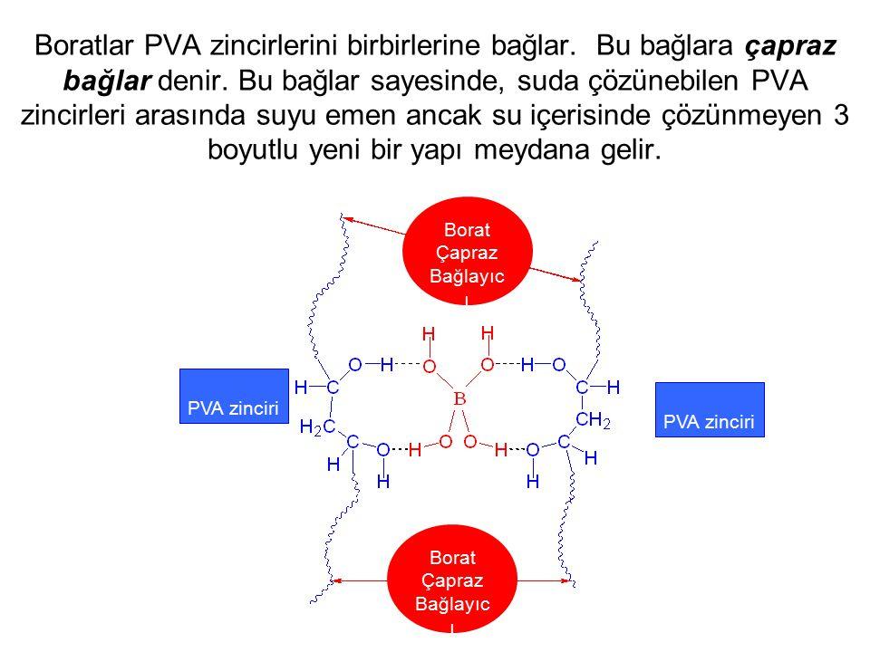 Boratlar PVA zincirlerini birbirlerine bağlar. Bu bağlara çapraz bağlar denir. Bu bağlar sayesinde, suda çözünebilen PVA zincirleri arasında suyu emen