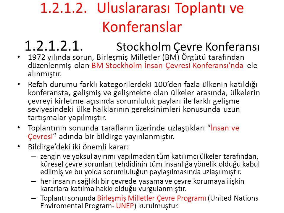 1.2.1.2.Uluslararası Toplantı ve Konferanslar 1.2.1.2.1.