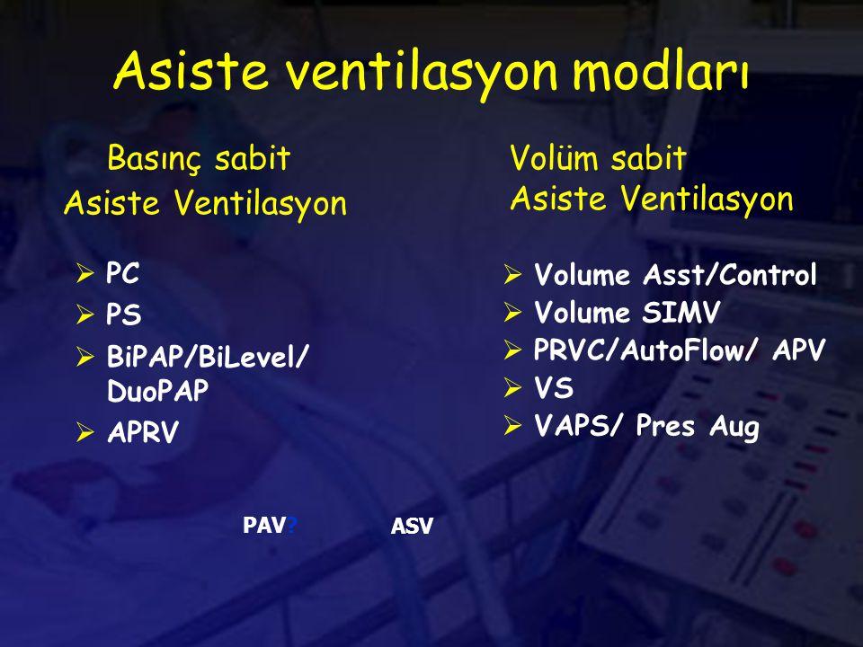 Asiste ventilasyon modları  PC  PS  BiPAP/BiLevel/ DuoPAP  APRV  Volume Asst/Control  Volume SIMV  PRVC/AutoFlow/ APV  VS  VAPS/ Pres Aug Basınç sabit Asiste Ventilasyon Volüm sabit Asiste Ventilasyon PAV.