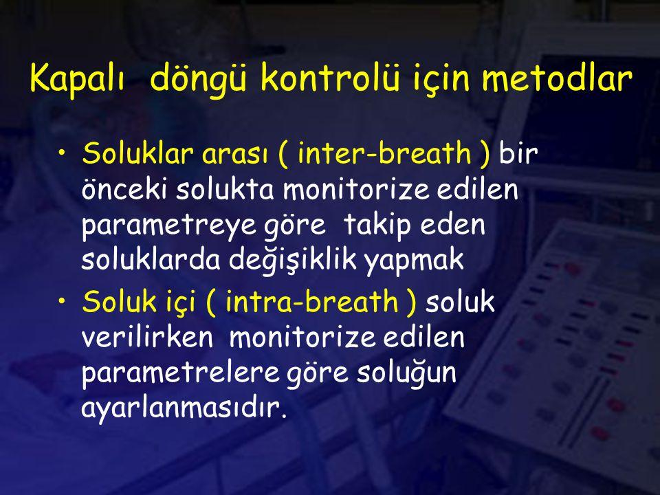 Kapalı döngü kontrolü için metodlar Soluklar arası ( inter-breath ) bir önceki solukta monitorize edilen parametreye göre takip eden soluklarda değişiklik yapmak Soluk içi ( intra-breath ) soluk verilirken monitorize edilen parametrelere göre soluğun ayarlanmasıdır.