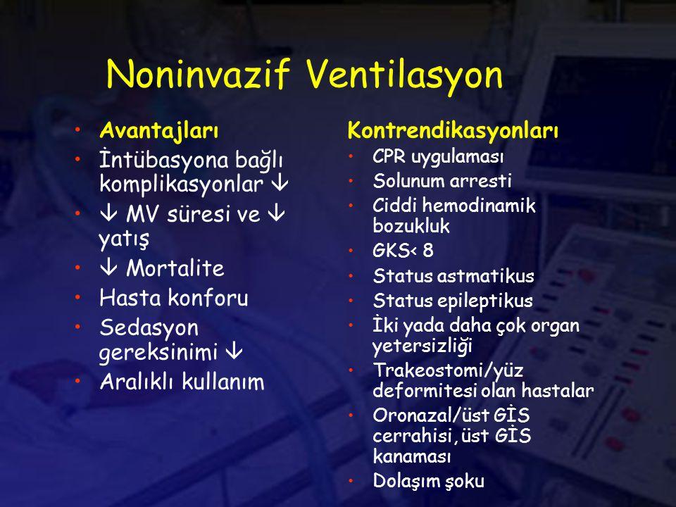 Noninvazif Ventilasyon Avantajları İntübasyona bağlı komplikasyonlar   MV süresi ve  yatış  Mortalite Hasta konforu Sedasyon gereksinimi  Aralıklı kullanım Kontrendikasyonları CPR uygulaması Solunum arresti Ciddi hemodinamik bozukluk GKS< 8 Status astmatikus Status epileptikus İki yada daha çok organ yetersizliği Trakeostomi/yüz deformitesi olan hastalar Oronazal/üst GİS cerrahisi, üst GİS kanaması Dolaşım şoku