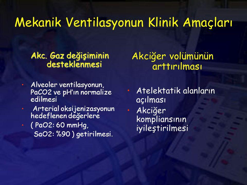 Mekanik Ventilasyonun Klinik Amaçları Akc.