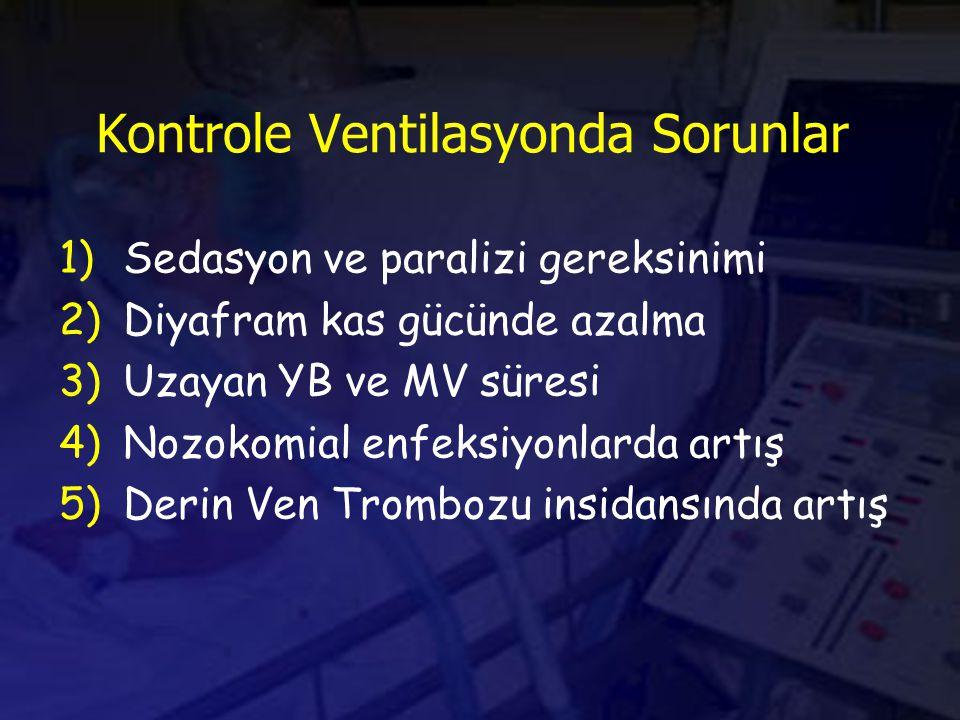 Kontrole Ventilasyonda Sorunlar 1)Sedasyon ve paralizi gereksinimi 2)Diyafram kas gücünde azalma 3)Uzayan YB ve MV süresi 4)Nozokomial enfeksiyonlarda artış 5)Derin Ven Trombozu insidansında artış