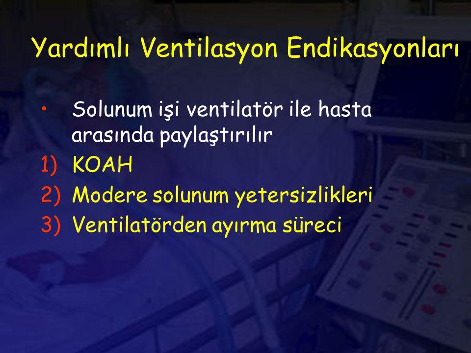 Yardımlı Ventilasyon Endikasyonları Solunum işi ventilatör ile hasta arasında paylaştırılır 1)KOAH 2)Modere solunum yetersizlikleri 3)Ventilatörden ayırma süreci