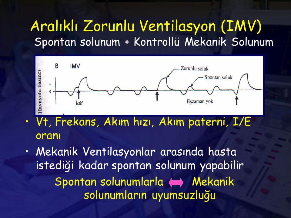 Aralıklı Zorunlu Ventilasyon (IMV) Vt, Frekans, Akım hızı, Akım paterni, I/E oranı Mekanik Ventilasyonlar arasında hasta istediği kadar spontan solunum yapabilir Spontan solunumlarla Mekanik solunumların uyumsuzluğu Spontan solunum + Kontrollü Mekanik Solunum