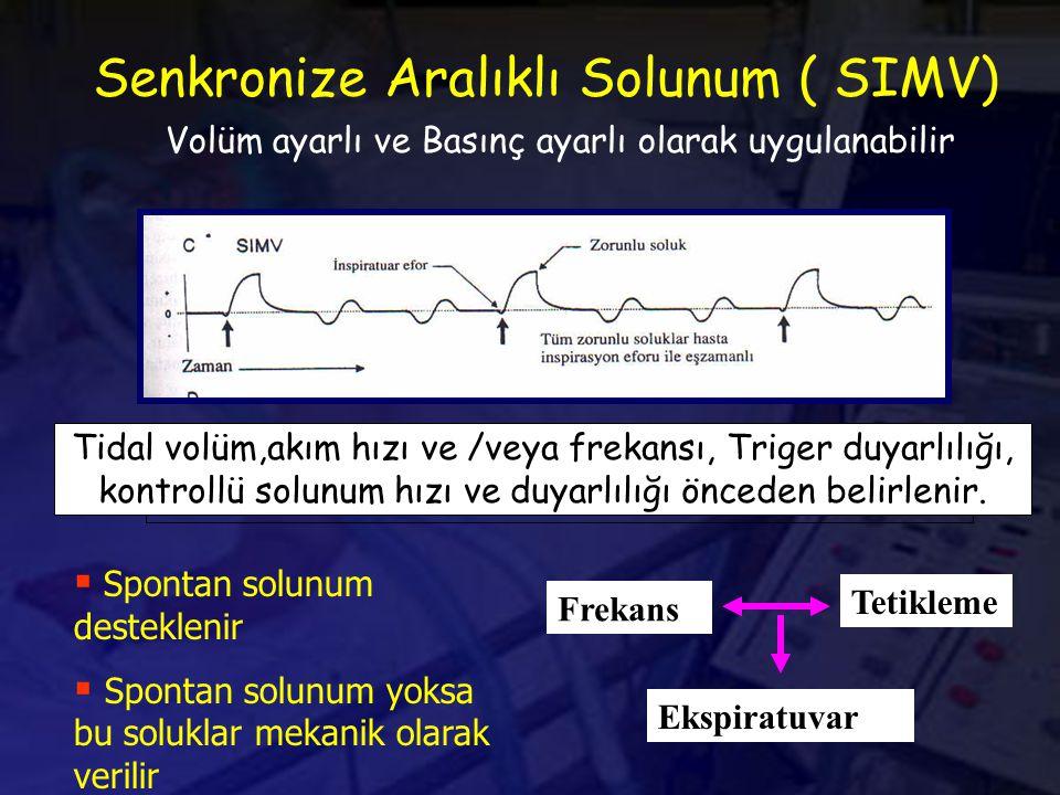 Senkronize Aralıklı Solunum ( SIMV) Volüm ayarlı ve Basınç ayarlı olarak uygulanabilir Tetikleme Frekans Ekspiratuvar  Spontan solunum desteklenir  Spontan solunum yoksa bu soluklar mekanik olarak verilir Tidal volüm,akım hızı ve /veya frekansı, Triger duyarlılığı, kontrollü solunum hızı ve duyarlılığı önceden belirlenir.