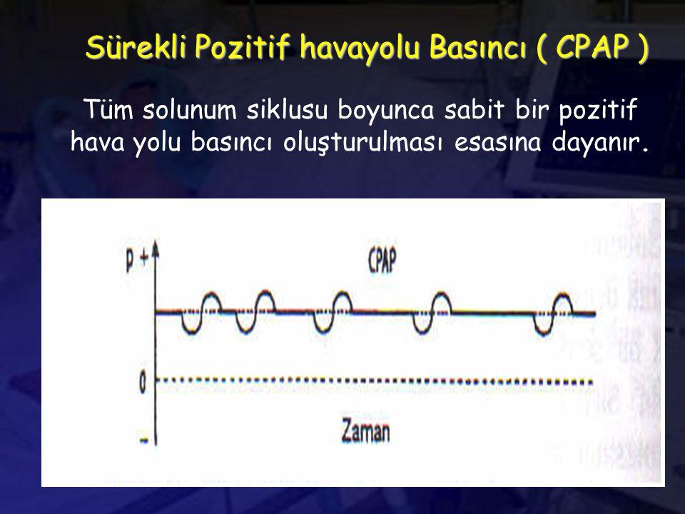 Sürekli Pozitif havayolu Basıncı ( CPAP ) Tüm solunum siklusu boyunca sabit bir pozitif hava yolu basıncı oluşturulması esasına dayanır.