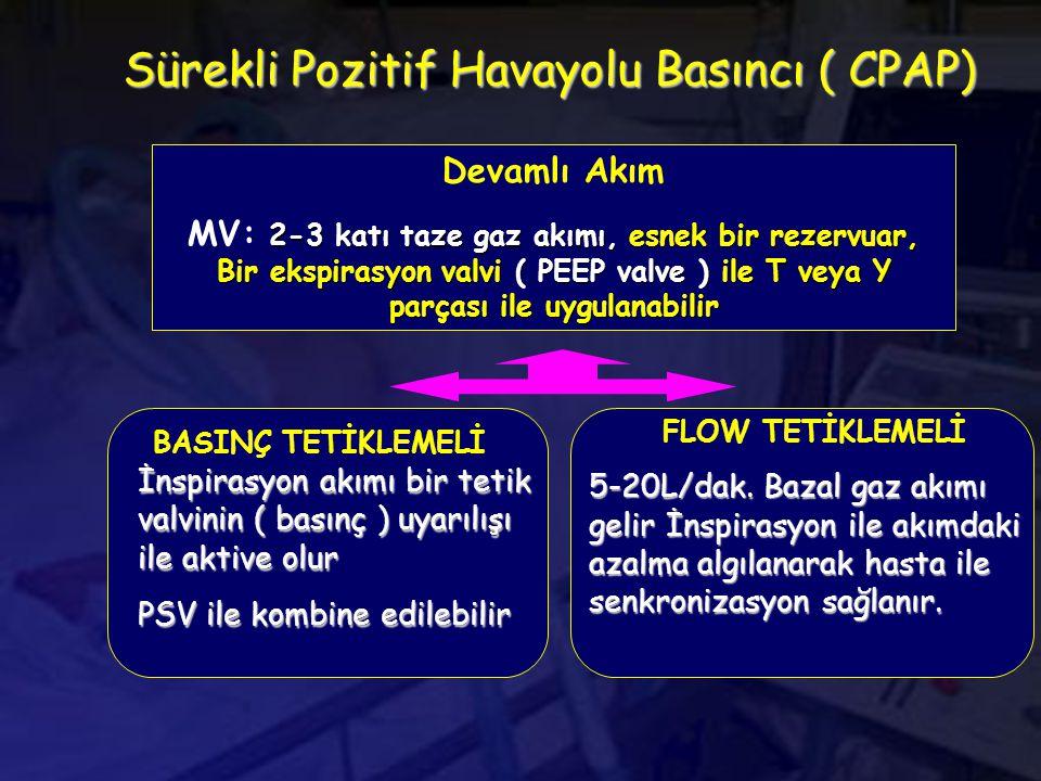 Sürekli Pozitif Havayolu Basıncı ( CPAP) İnspirasyon akımı bir tetik valvinin ( basınç ) uyarılışı ile aktive olur BASINÇ TETİKLEMELİ İnspirasyon akımı bir tetik valvinin ( basınç ) uyarılışı ile aktive olur PSV ile kombine edilebilir FLOW TETİKLEMELİ 5-20L/dak.