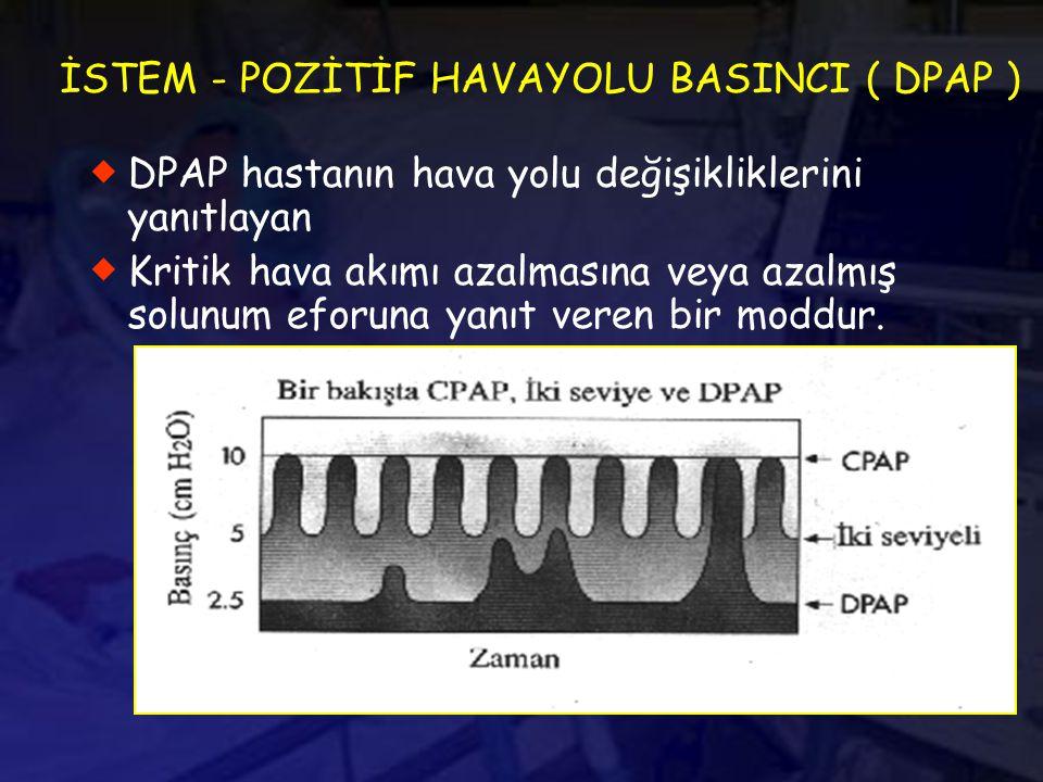 İSTEM - POZİTİF HAVAYOLU BASINCI ( DPAP )  DPAP hastanın hava yolu değişikliklerini yanıtlayan  Kritik hava akımı azalmasına veya azalmış solunum eforuna yanıt veren bir moddur.