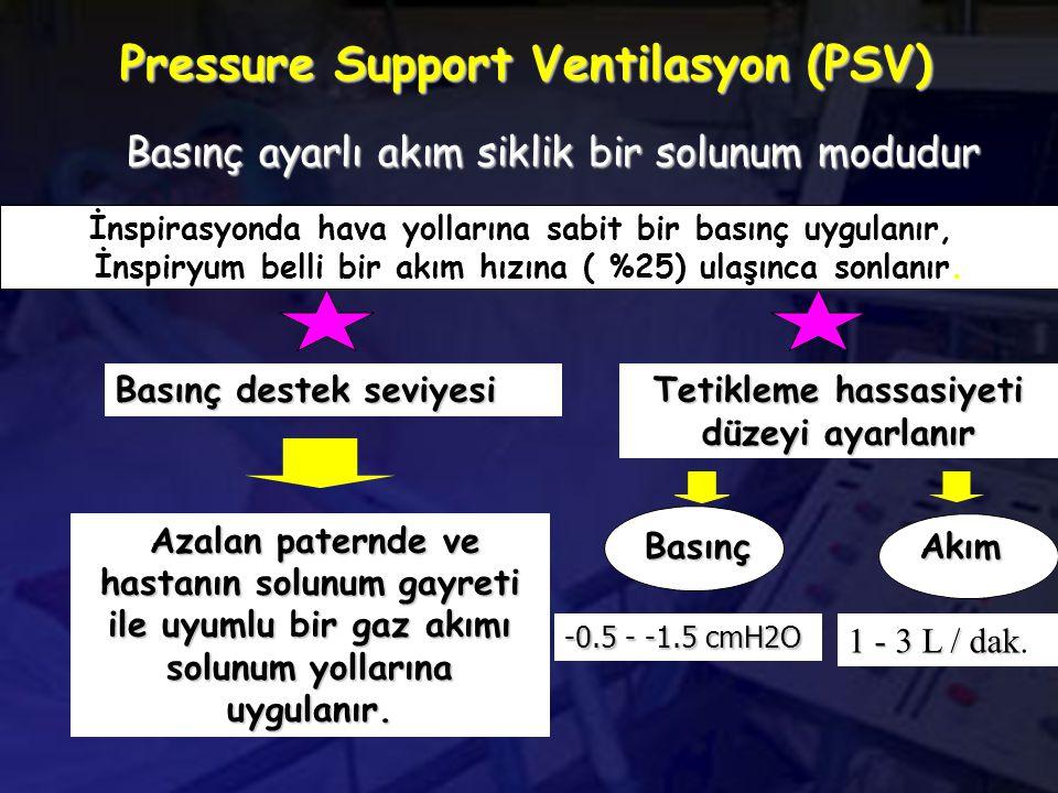 Pressure Support Ventilasyon (PSV) Tetikleme hassasiyeti düzeyi ayarlanır BasınçAkım -0.5 - -1.5 cmH2O 1 - 3 L / dak 1 - 3 L / dak.