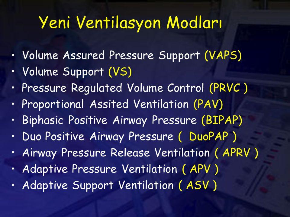 Yeni Ventilasyon Modları Volume Assured Pressure Support (VAPS) Volume Support (VS) Pressure Regulated Volume Control (PRVC ) Proportional Assited Ventilation (PAV) Biphasic Positive Airway Pressure (BIPAP) Duo Positive Airway Pressure ( DuoPAP ) Airway Pressure Release Ventilation ( APRV ) Adaptive Pressure Ventilation ( APV ) Adaptive Support Ventilation ( ASV )
