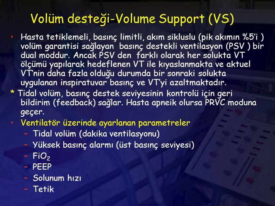 Volüm desteği-Volume Support (VS) Hasta tetiklemeli, basınç limitli, akım sikluslu (pik akımın %5'i ) volüm garantisi sağlayan basınç destekli ventilasyon (PSV ) bir dual moddur.