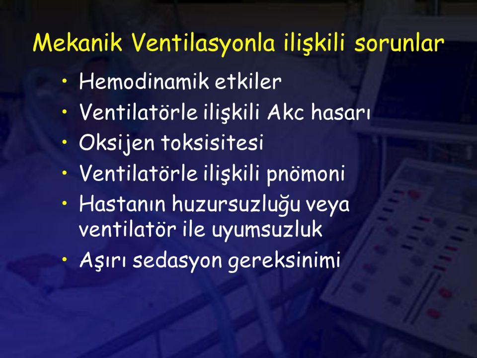 PCV26 (37.7 %) VCV19 (27.5 %) PRVC13 (18.8 %) SIMV ± PS8 (11.5 %) BIPAP2 (2.9 %) CPAP1 (1.4 %) Türkiye'de 13 YB (2003) 69 ARDS hastası En Sık Kullanılan Ventilasyon Modları