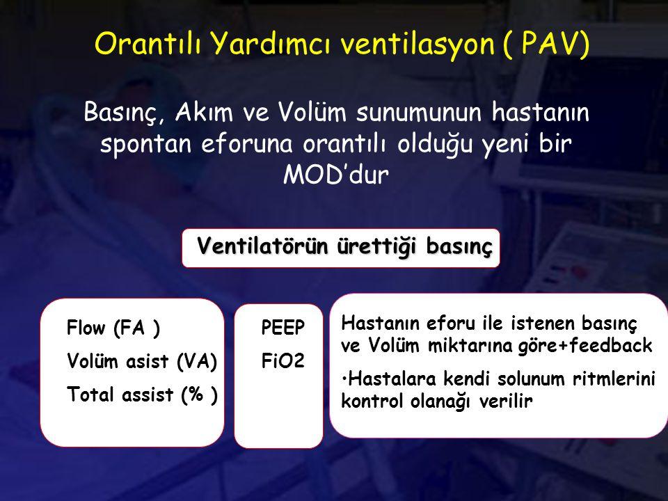 Orantılı Yardımcı ventilasyon ( PAV) Basınç, Akım ve Volüm sunumunun hastanın spontan eforuna orantılı olduğu yeni bir MOD'dur Hastanın eforu ile istenen basınç ve Volüm miktarına göre+feedback Hastalara kendi solunum ritmlerini kontrol olanağı verilir Ventilatörün ürettiği basınç Flow (FA ) Volüm asist (VA) Total assist (% ) PEEP FiO2