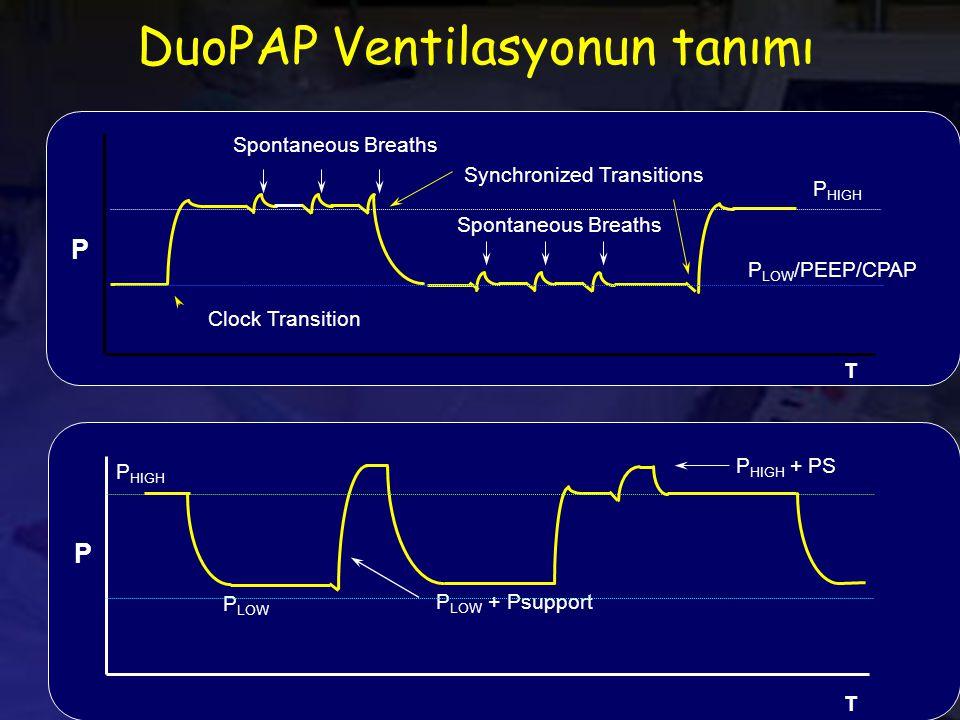 DuoPAP Ventilasyonun tanımı Spontaneous Breaths Synchronized Transitions Clock Transition P HIGH + PS P LOW + Psupport Spontaneous Breaths P T P HIGH P LOW /PEEP/CPAP P LOW P HIGH P T
