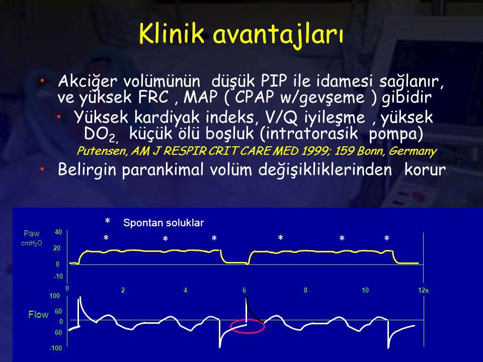 Klinik avantajları Akciğer volümünün düşük PIP ile idamesi sağlanır, ve yüksek FRC, MAP ( CPAP w/gevşeme ) gibidir Yüksek kardiyak indeks, V/Q iyileşme, yüksek DO 2, küçük ölü boşluk (intratorasik pompa) Putensen, AM J RESPIR CRIT CARE MED 1999; 159 Bonn, Germany Belirgin parankimal volüm değişikliklerinden korur 40 Paw cmH 2 O 20 0 -10 100 60 0 -100 60 0 4812s2610 Spontan soluklar * * * * * ** Flow