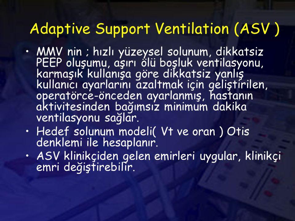Adaptive Support Ventilation (ASV ) MMV nin ; hızlı yüzeysel solunum, dikkatsiz PEEP oluşumu, aşırı ölü boşluk ventilasyonu, karmaşık kullanışa göre dikkatsiz yanlış kullanıcı ayarlarını azaltmak için geliştirilen, operatörce-önceden ayarlanmış, hastanın aktivitesinden bağımsız minimum dakika ventilasyonu sağlar.