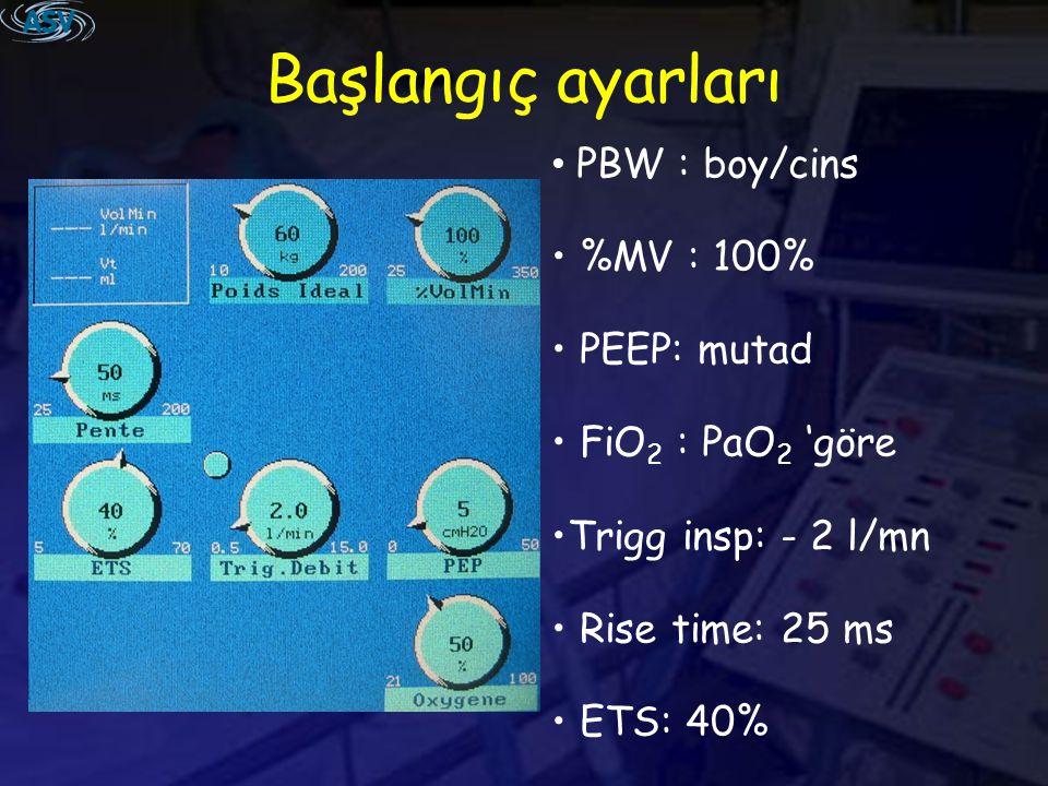 Başlangıç ayarları PBW : boy/cins %MV : 100% PEEP: mutad FiO 2 : PaO 2 'göre Trigg insp: - 2 l/mn Rise time: 25 ms ETS: 40%