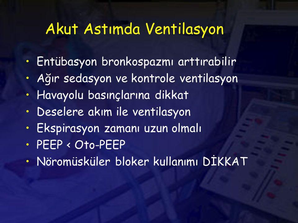 Akut Astımda Ventilasyon Entübasyon bronkospazmı arttırabilir Ağır sedasyon ve kontrole ventilasyon Havayolu basınçlarına dikkat Deselere akım ile ventilasyon Ekspirasyon zamanı uzun olmalı PEEP < Oto-PEEP Nöromüsküler bloker kullanımı DİKKAT