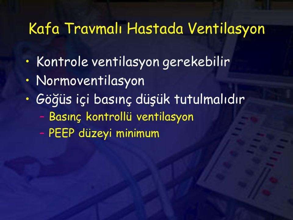 Kafa Travmalı Hastada Ventilasyon Kontrole ventilasyon gerekebilir Normoventilasyon Göğüs içi basınç düşük tutulmalıdır –Basınç kontrollü ventilasyon –PEEP düzeyi minimum