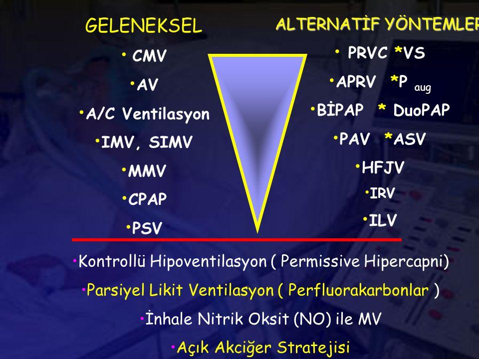 GELENEKSEL CMV AV A/C Ventilasyon IMV, SIMV MMV CPAP PSV ALTERNATİF YÖNTEMLER PRVC *VS APRV *P aug BİPAP * DuoPAP PAV *ASV HFJV IRV ILV Kontrollü Hipoventilasyon ( Permissive Hipercapni) Parsiyel Likit Ventilasyon ( Perfluorakarbonlar ) İnhale Nitrik Oksit (NO) ile MV Açık Akciğer Stratejisi