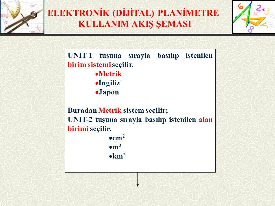 UNIT-1 tuşuna sırayla basılıp istenilen birim sistemi seçilir.  Metrik  İngiliz  Japon Buradan Metrik sistem seçilir; UNIT-2 tuşuna sırayla basılıp