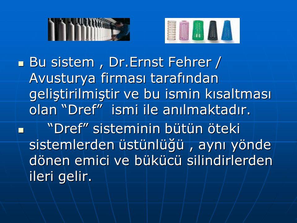 """Bu sistem, Dr.Ernst Fehrer / Avusturya firması tarafından geliştirilmiştir ve bu ismin kısaltması olan """"Dref"""" ismi ile anılmaktadır. Bu sistem, Dr.Ern"""