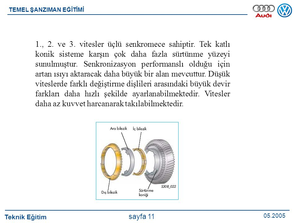 Teknik Eğitim 05.2005 sayfa 11 TEMEL ŞANZIMAN EĞİTİMİ 1., 2. ve 3. vitesler üçlü senkromece sahiptir. Tek katlı konik sisteme karşın çok daha fazla sü