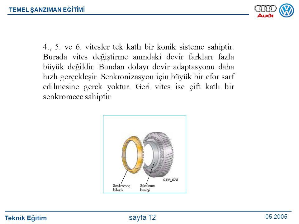 Teknik Eğitim 05.2005 sayfa 12 TEMEL ŞANZIMAN EĞİTİMİ 4., 5. ve 6. vitesler tek katlı bir konik sisteme sahiptir. Burada vites değiştirme anındaki dev