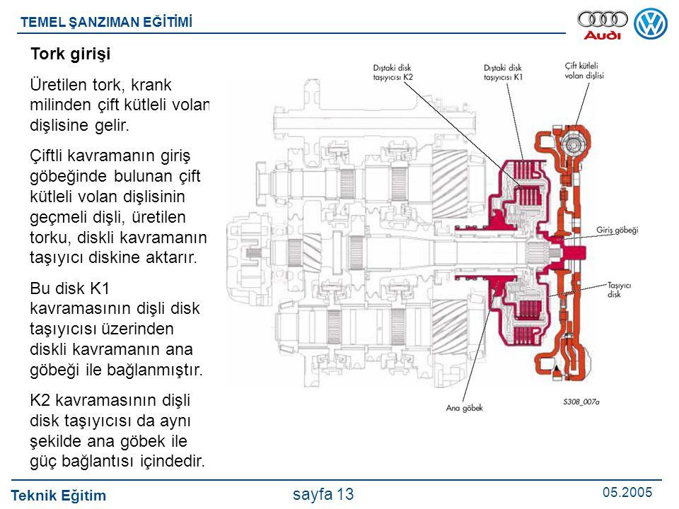 Teknik Eğitim 05.2005 sayfa 13 TEMEL ŞANZIMAN EĞİTİMİ Tork girişi Üretilen tork, krank milinden çift kütleli volan dişlisine gelir. Çiftli kavramanın