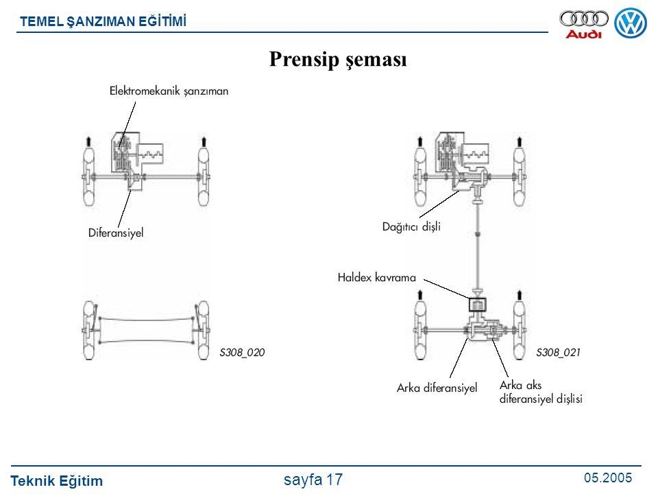 Teknik Eğitim 05.2005 sayfa 17 TEMEL ŞANZIMAN EĞİTİMİ Prensip şeması