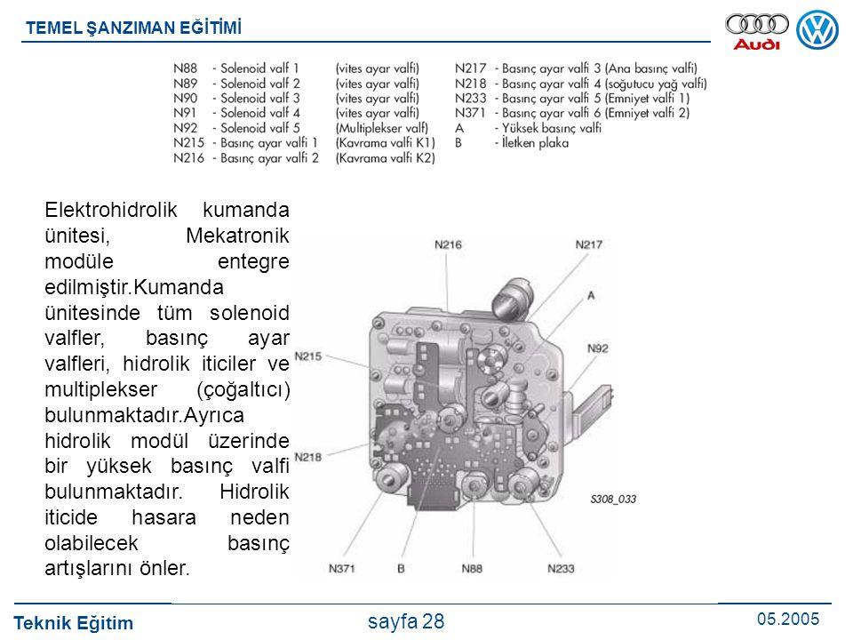 Teknik Eğitim 05.2005 sayfa 28 TEMEL ŞANZIMAN EĞİTİMİ Elektrohidrolik kumanda ünitesi, Mekatronik modüle entegre edilmiştir.Kumanda ünitesinde tüm sol